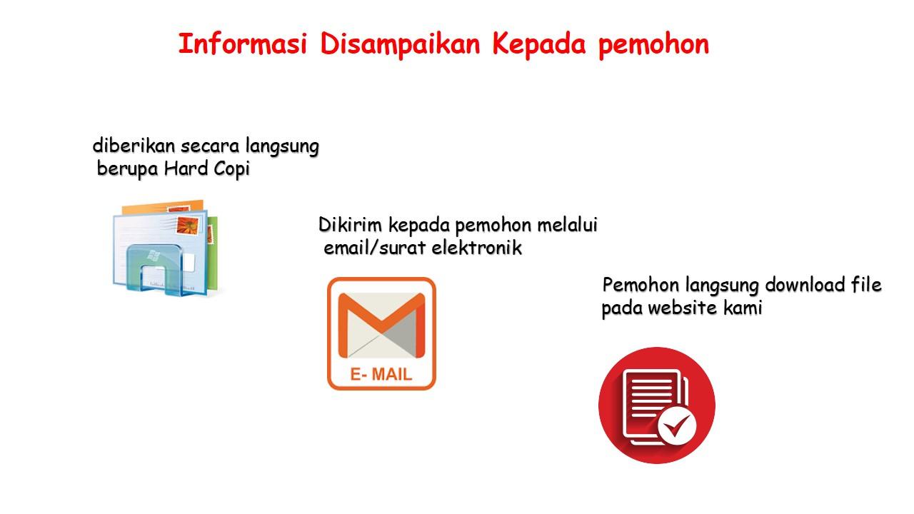 Slide 4.penyerahan informasi