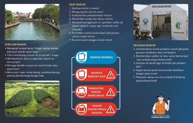 Slide 6.Bahaya Banjir